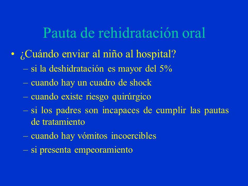 Pauta de rehidratación oral