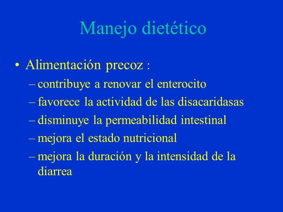 Manejo dietético Alimentación precoz :