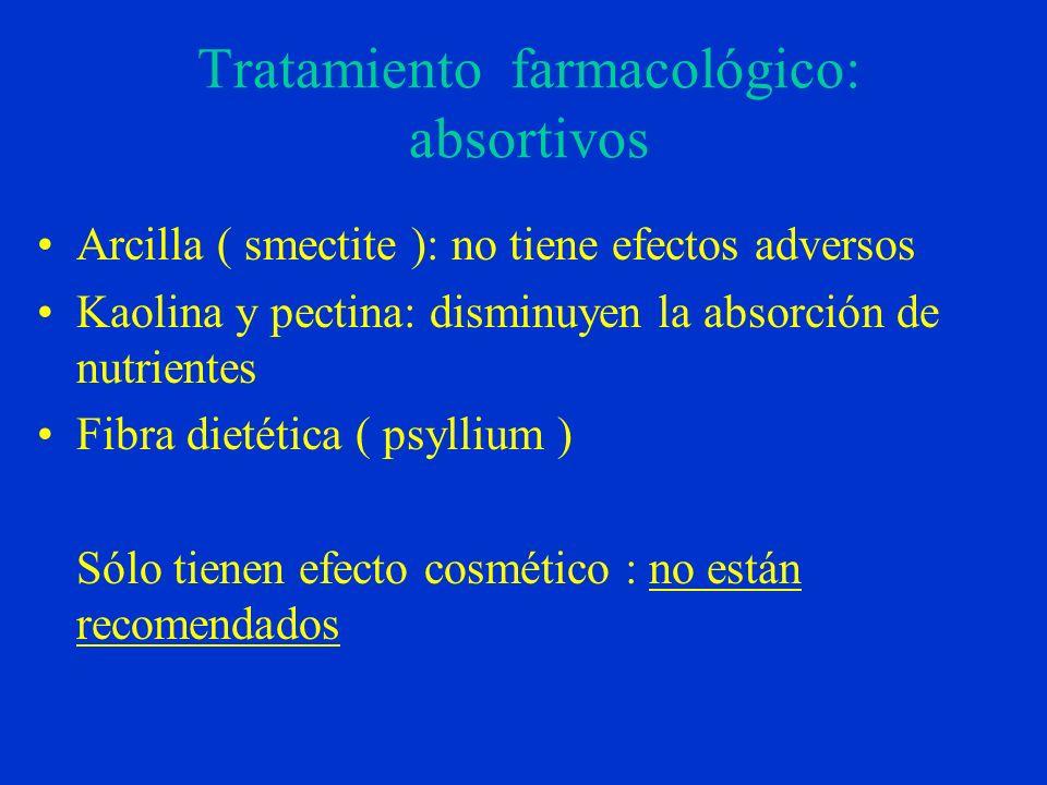 Tratamiento farmacológico: absortivos