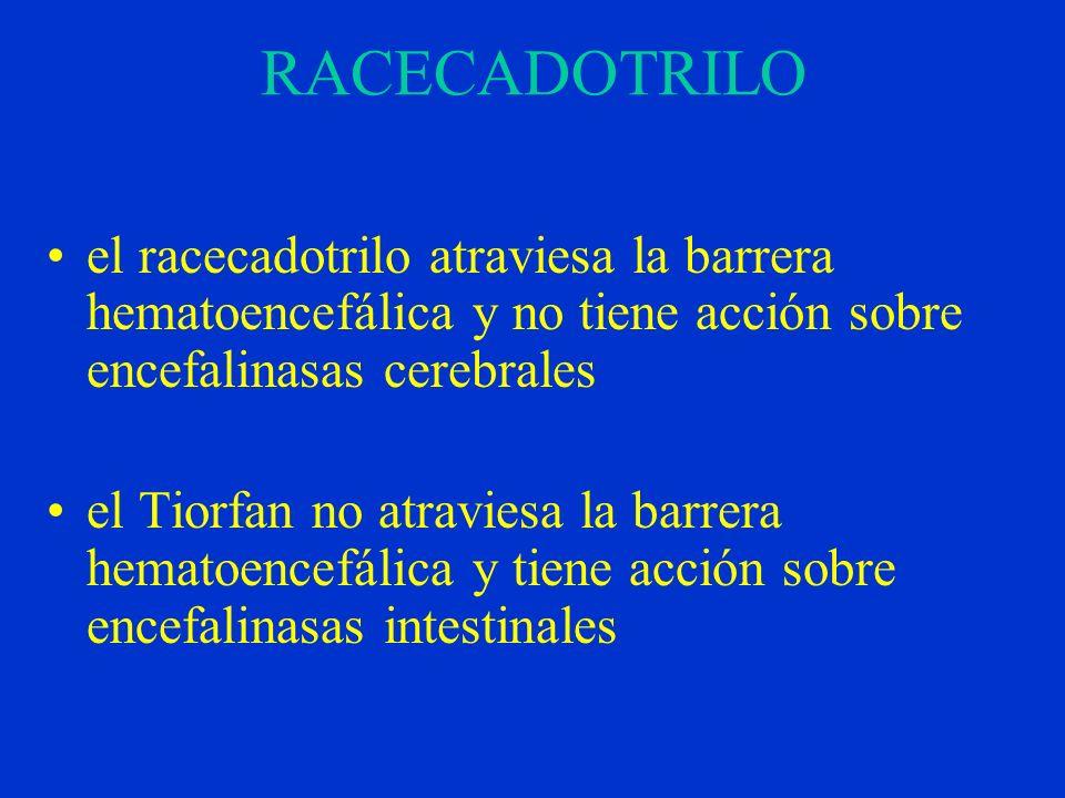 RACECADOTRILO el racecadotrilo atraviesa la barrera hematoencefálica y no tiene acción sobre encefalinasas cerebrales.