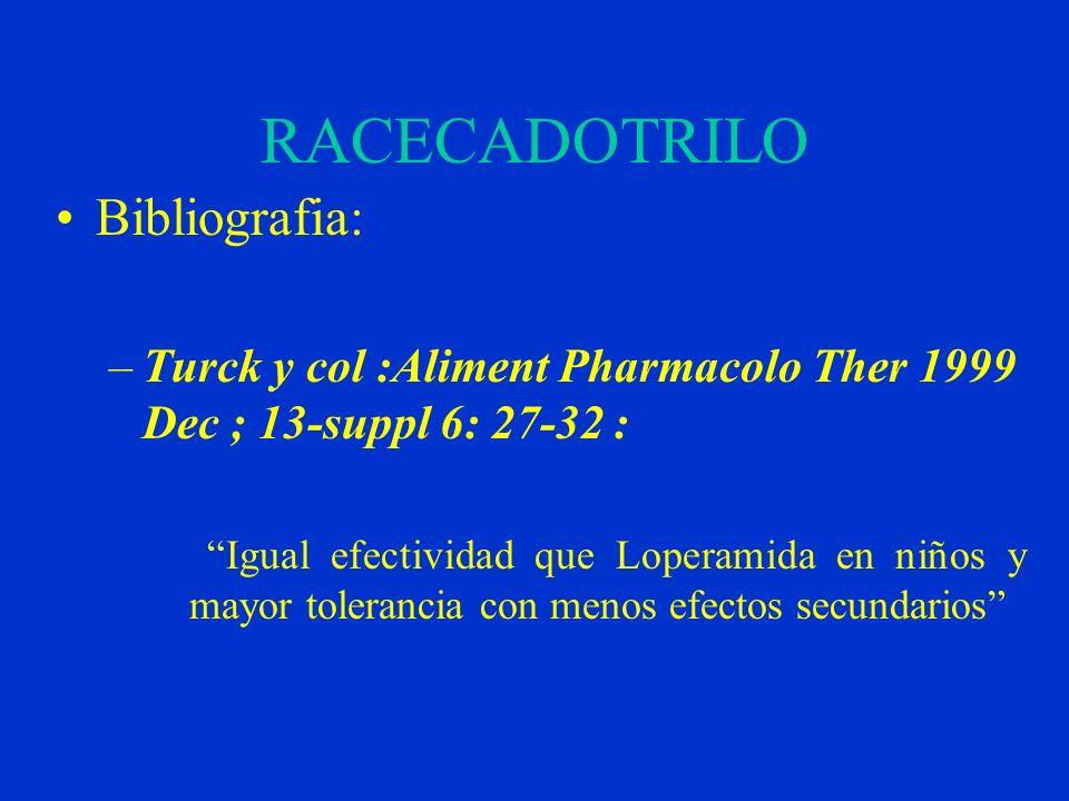 RACECADOTRILO Bibliografia: