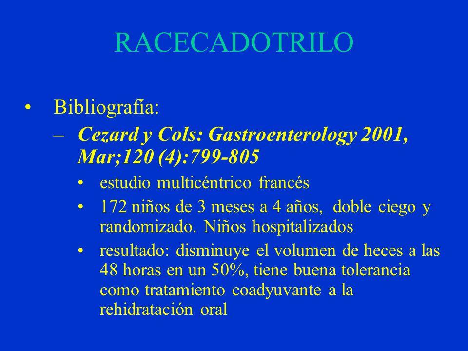 RACECADOTRILO Bibliografía:
