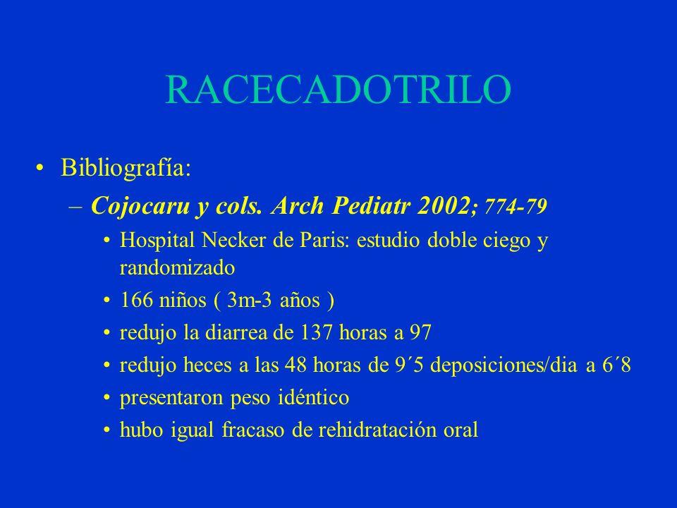 RACECADOTRILO Bibliografía: Cojocaru y cols. Arch Pediatr 2002; 774-79