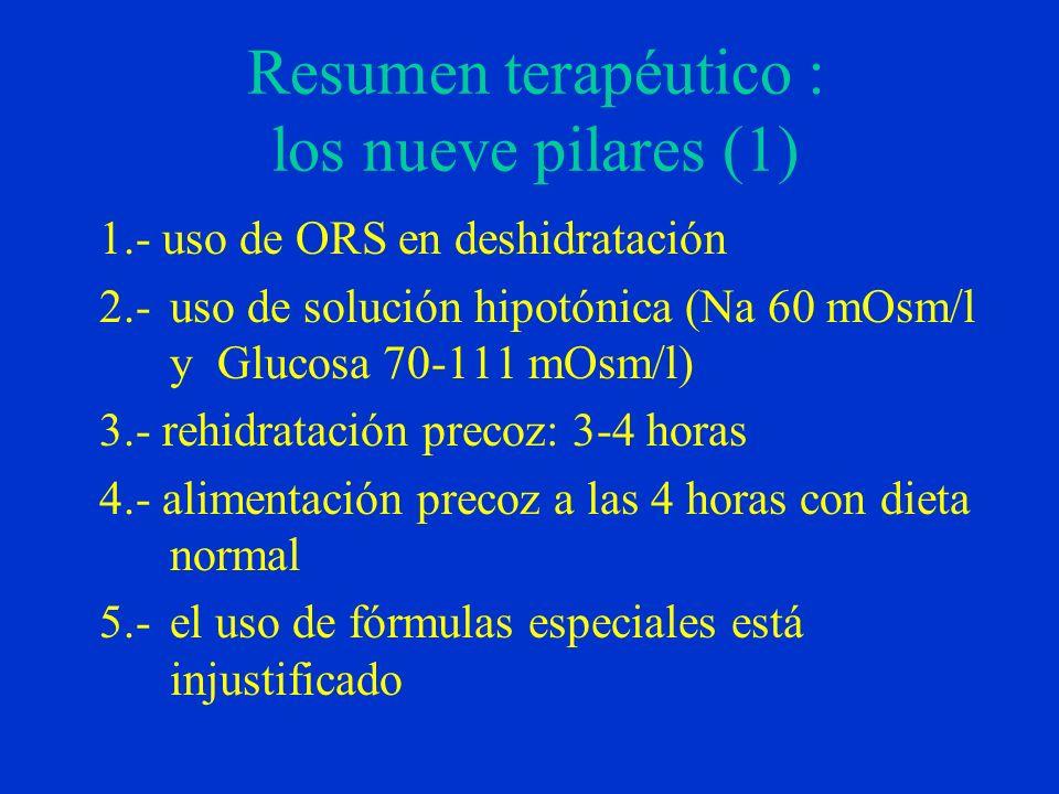 Resumen terapéutico : los nueve pilares (1)