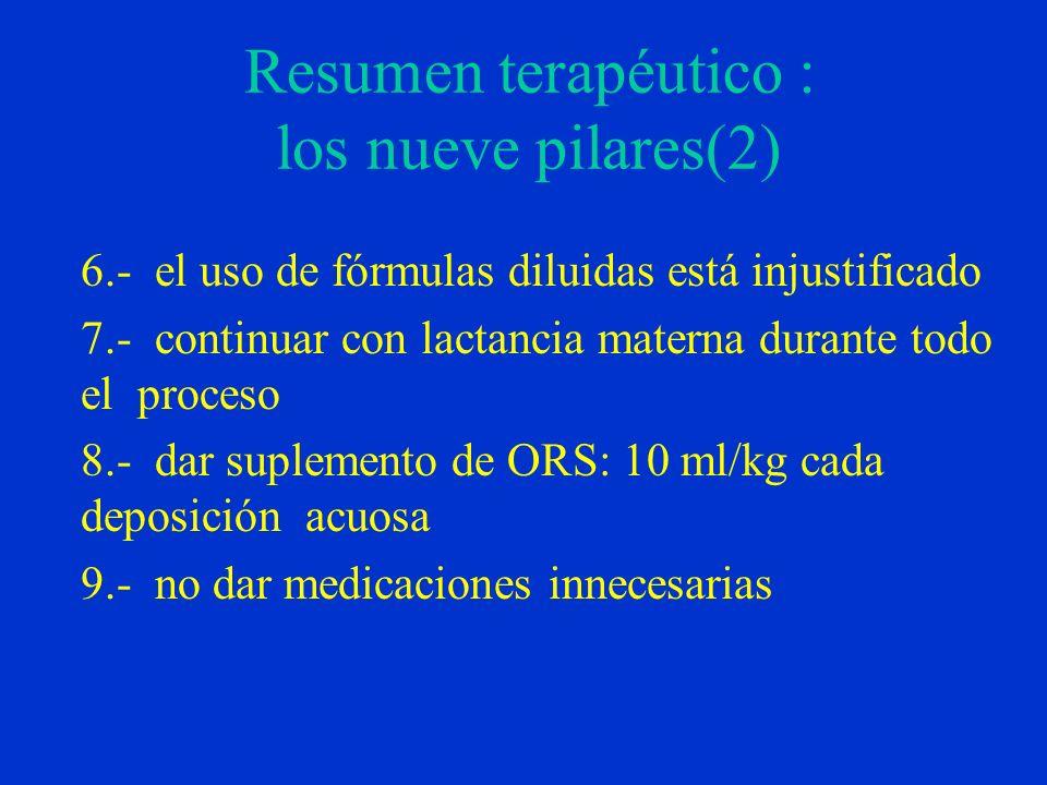 Resumen terapéutico : los nueve pilares(2)