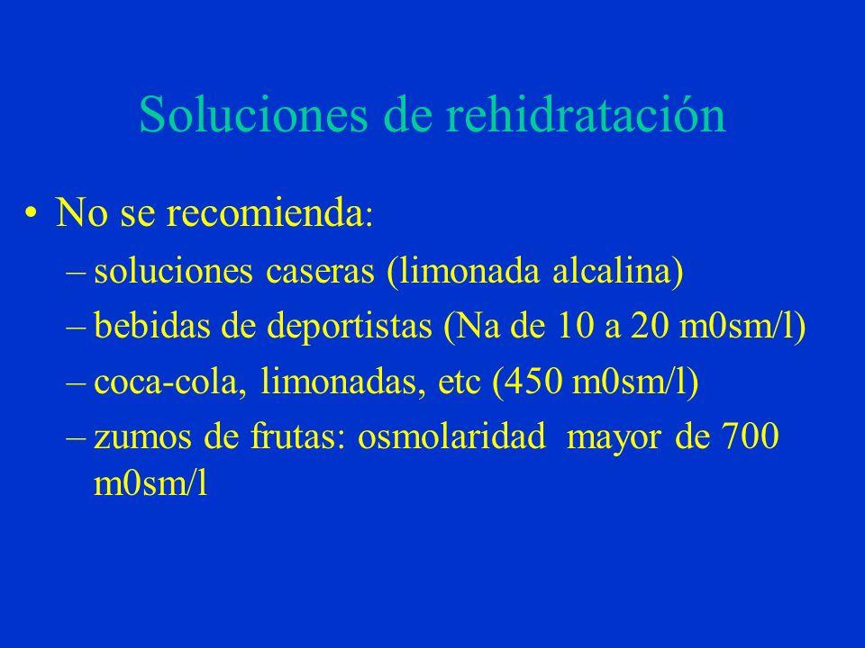 Soluciones de rehidratación