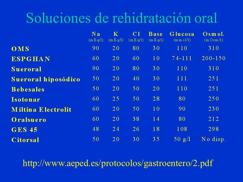 Soluciones de rehidratación oral