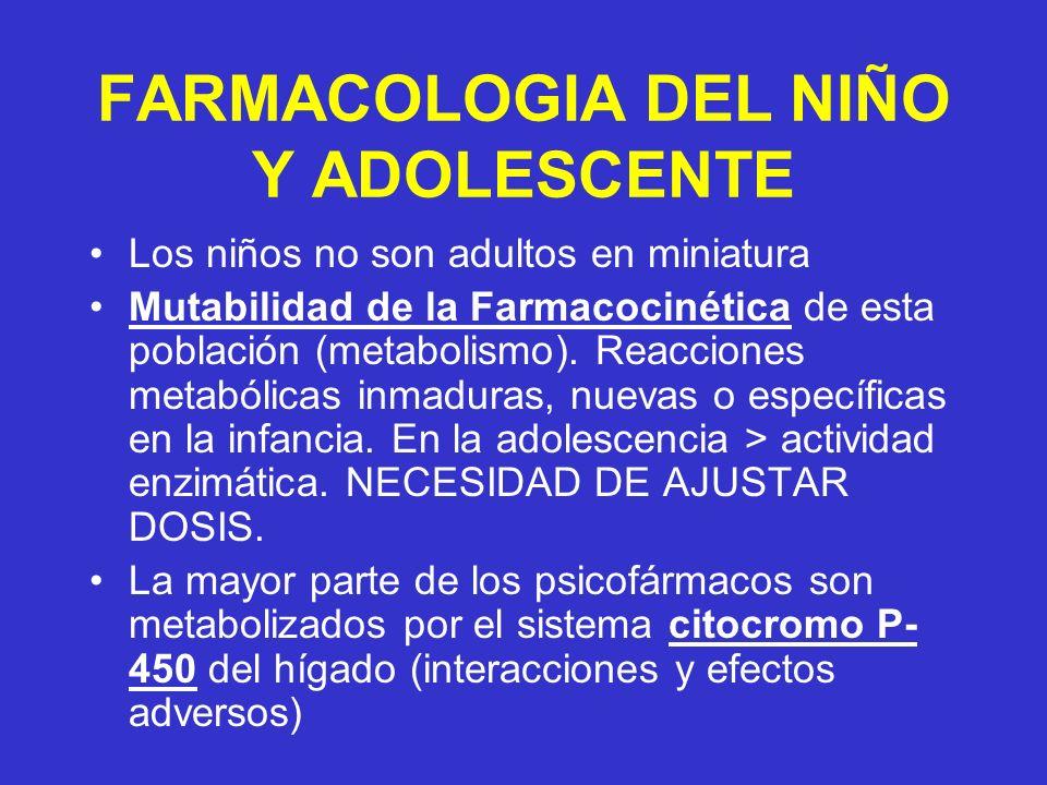 FARMACOLOGIA DEL NIÑO Y ADOLESCENTE