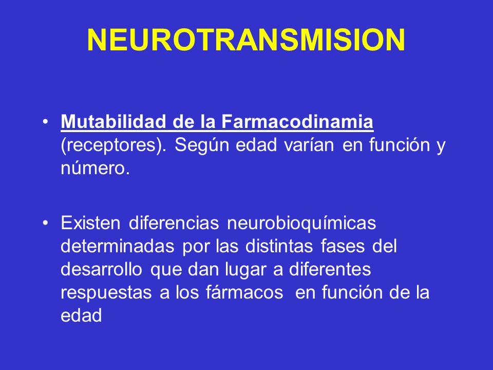 NEUROTRANSMISION Mutabilidad de la Farmacodinamia (receptores). Según edad varían en función y número.