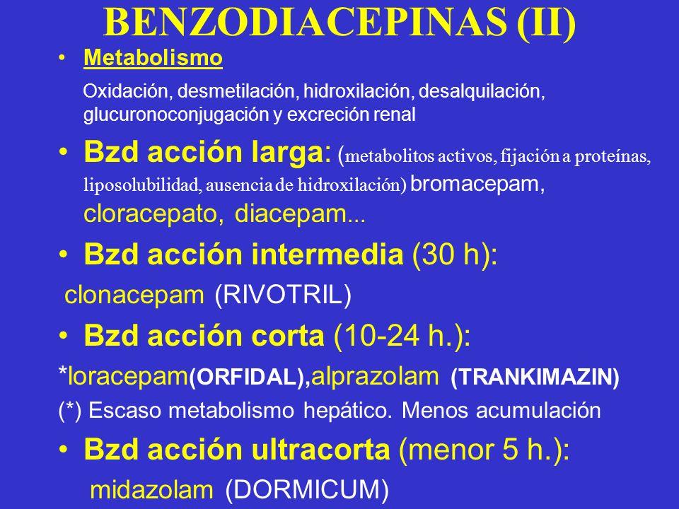 BENZODIACEPINAS (II) Metabolismo. Oxidación, desmetilación, hidroxilación, desalquilación, glucuronoconjugación y excreción renal.