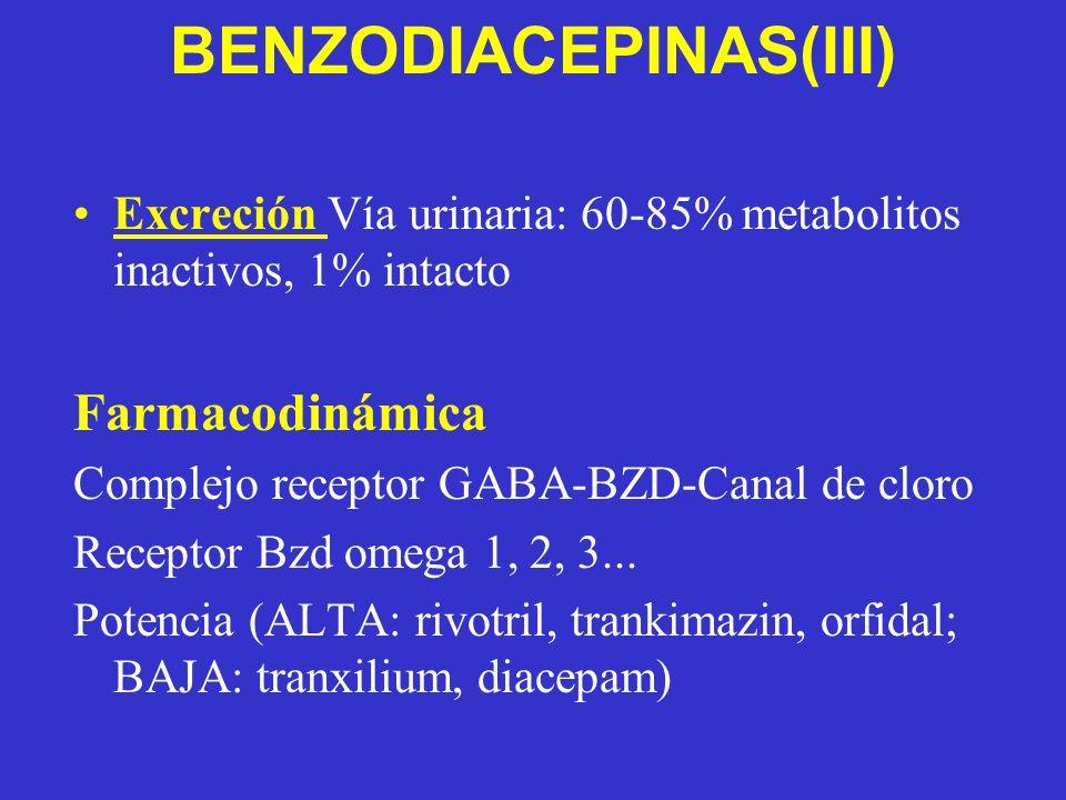 BENZODIACEPINAS(III)