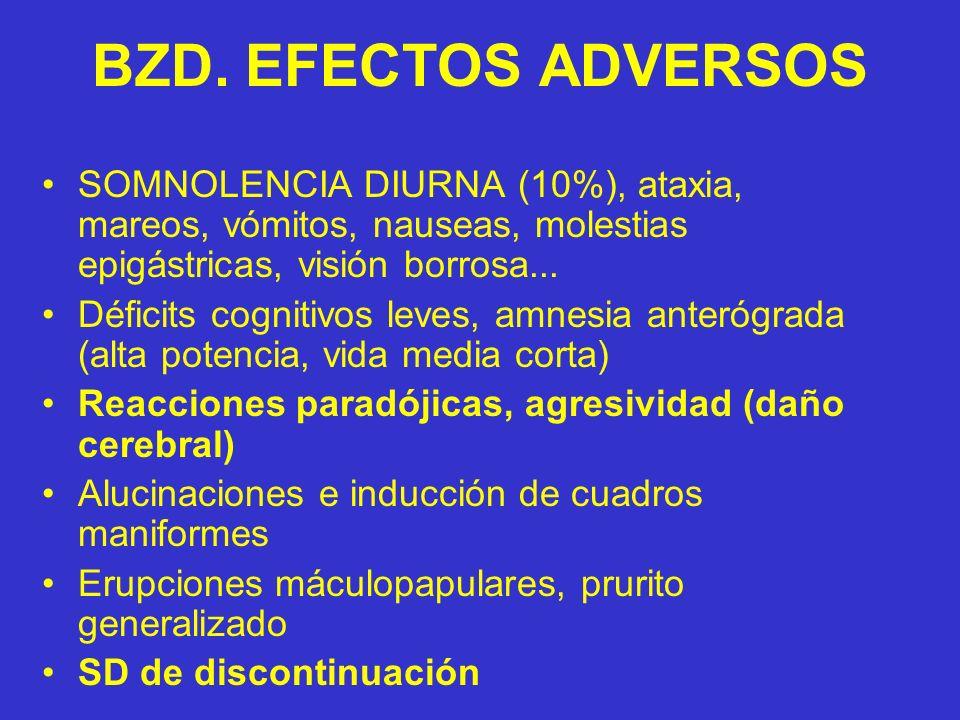 BZD. EFECTOS ADVERSOS SOMNOLENCIA DIURNA (10%), ataxia, mareos, vómitos, nauseas, molestias epigástricas, visión borrosa...