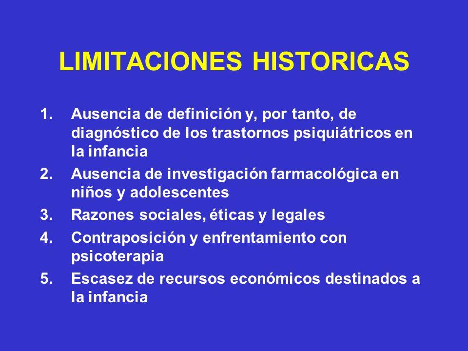 LIMITACIONES HISTORICAS