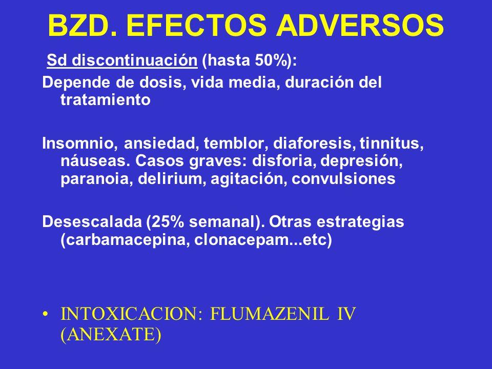 BZD. EFECTOS ADVERSOS INTOXICACION: FLUMAZENIL IV (ANEXATE)