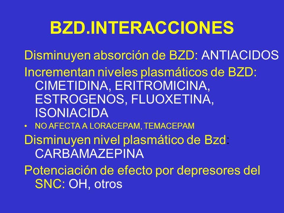 BZD.INTERACCIONES Disminuyen absorción de BZD: ANTIACIDOS