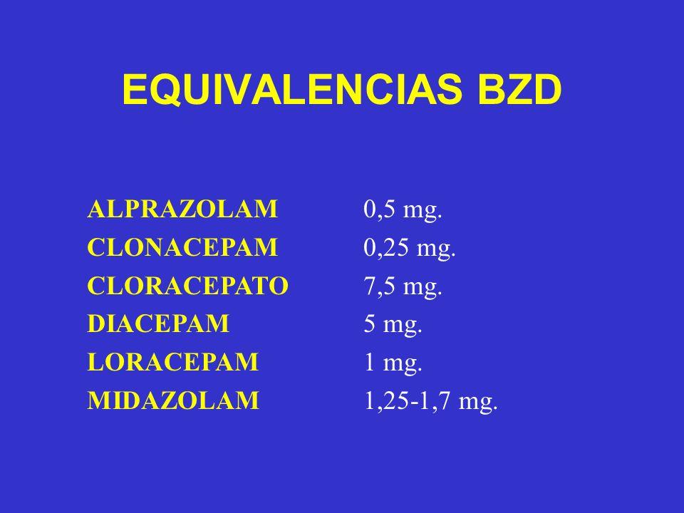 EQUIVALENCIAS BZD ALPRAZOLAM CLONACEPAM CLORACEPATO 0,5 mg. DIACEPAM