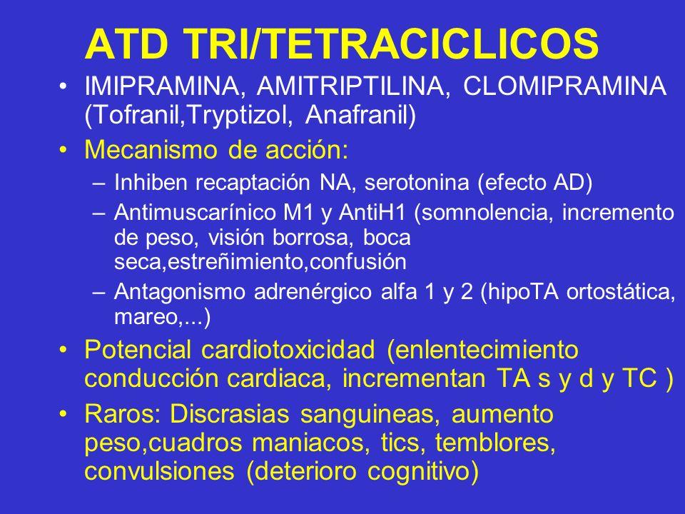 ATD TRI/TETRACICLICOS