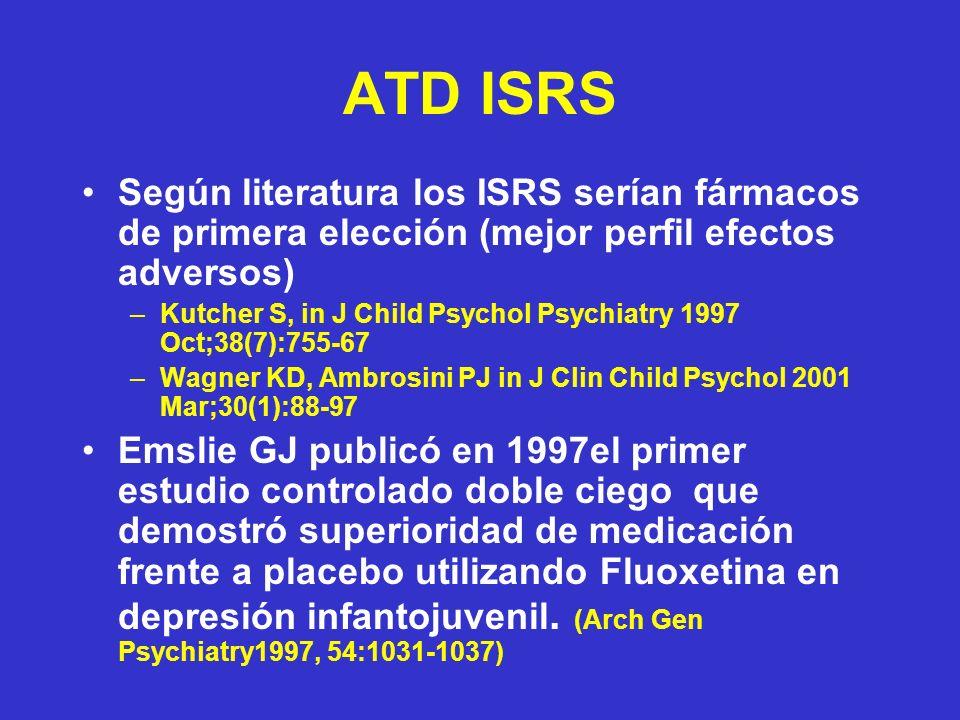 ATD ISRS Según literatura los ISRS serían fármacos de primera elección (mejor perfil efectos adversos)