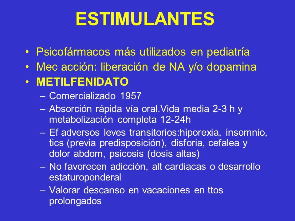 ESTIMULANTES Psicofármacos más utilizados en pediatría