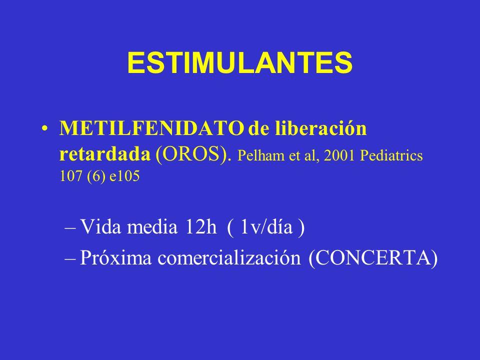 ESTIMULANTES METILFENIDATO de liberación retardada (OROS). Pelham et al, 2001 Pediatrics 107 (6) e105.