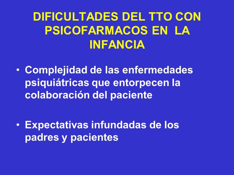 DIFICULTADES DEL TTO CON PSICOFARMACOS EN LA INFANCIA