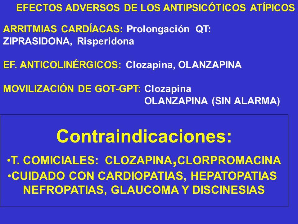 Contraindicaciones: T. COMICIALES: CLOZAPINA,CLORPROMACINA