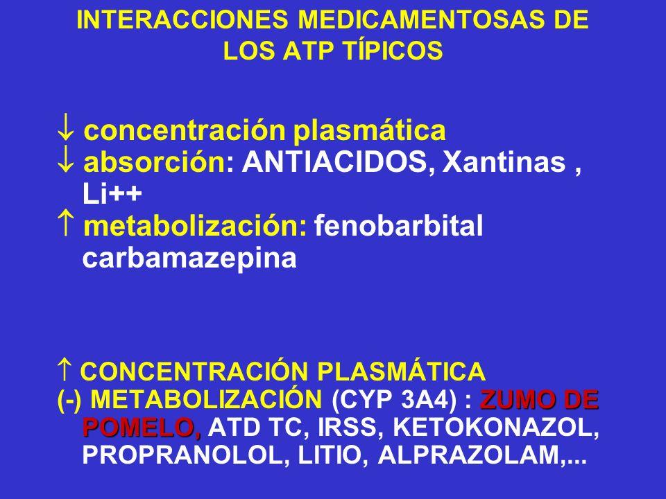 INTERACCIONES MEDICAMENTOSAS DE LOS ATP TÍPICOS