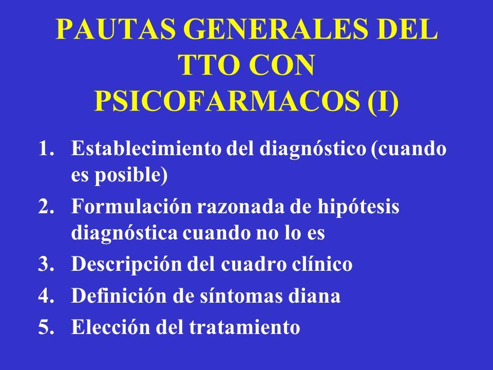 PAUTAS GENERALES DEL TTO CON PSICOFARMACOS (I)