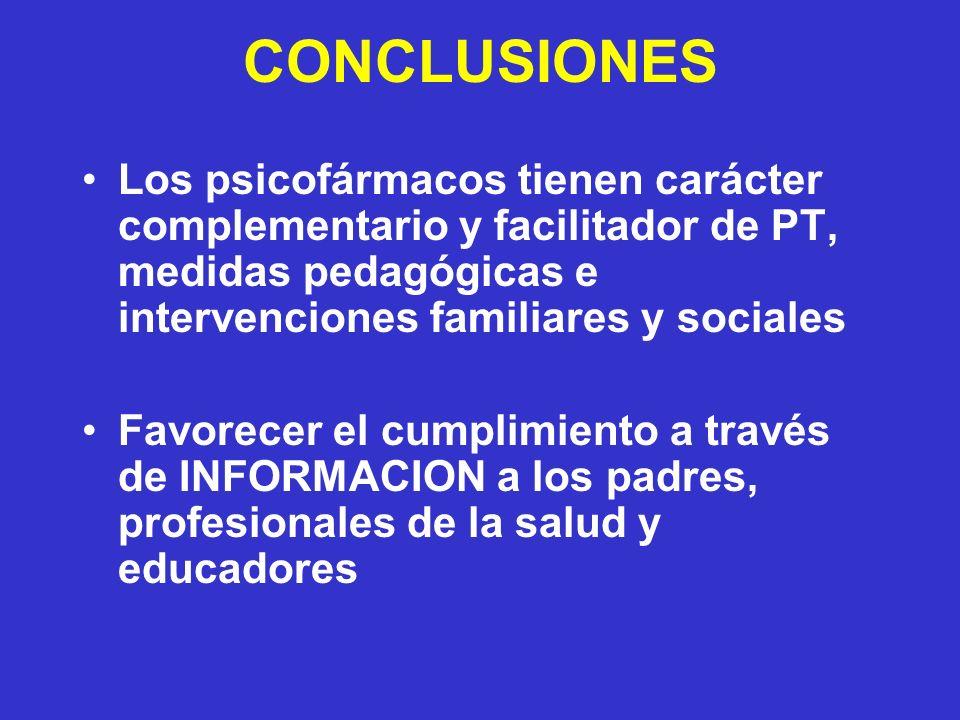 CONCLUSIONES Los psicofármacos tienen carácter complementario y facilitador de PT, medidas pedagógicas e intervenciones familiares y sociales.