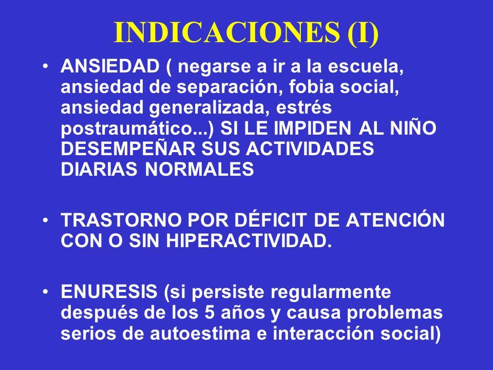 INDICACIONES (I)