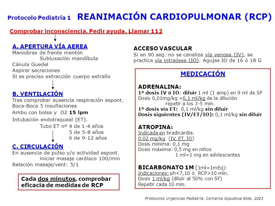 MEDICACIÓN Protocolo Pediatría 1 REANIMACIÓN CARDIOPULMONAR (RCP)