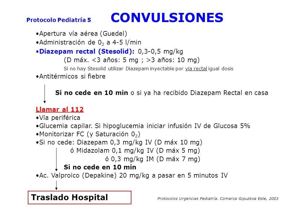 Traslado Hospital Apertura vía aérea (Guedel)