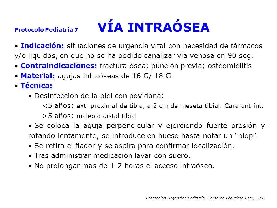 Indicación: situaciones de urgencia vital con necesidad de fármacos
