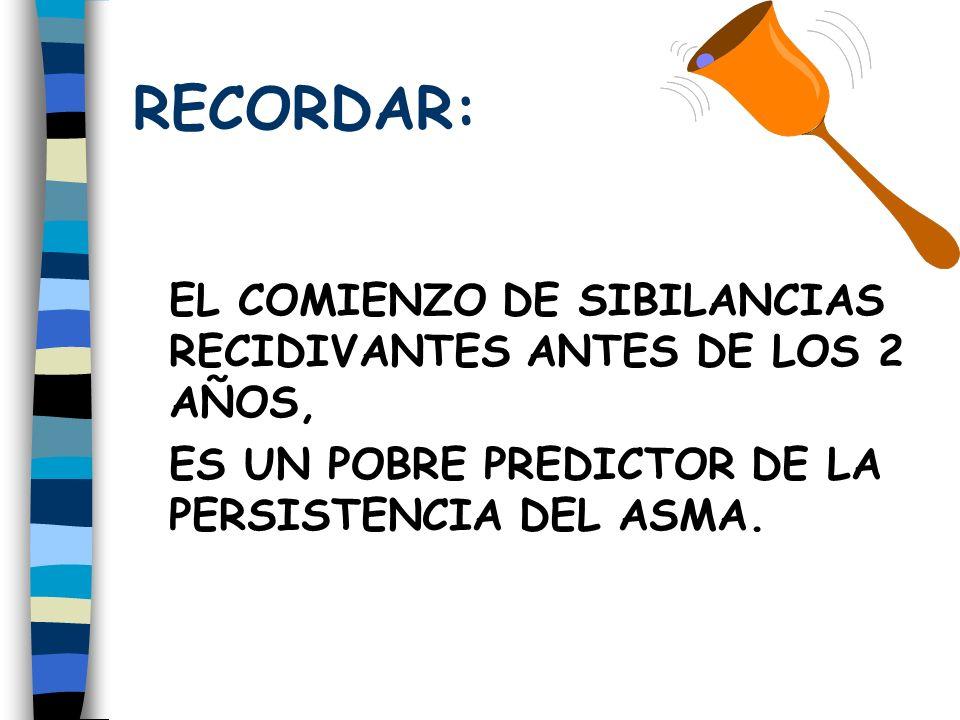 RECORDAR: EL COMIENZO DE SIBILANCIAS RECIDIVANTES ANTES DE LOS 2 AÑOS,