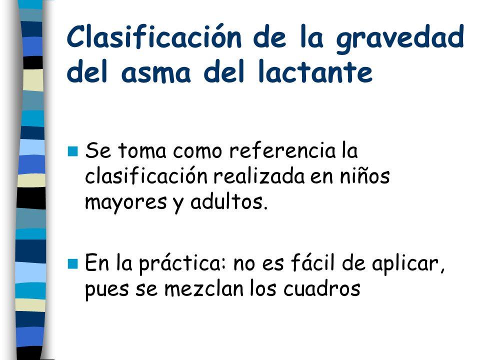 Clasificación de la gravedad del asma del lactante