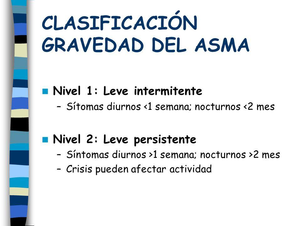 CLASIFICACIÓN GRAVEDAD DEL ASMA