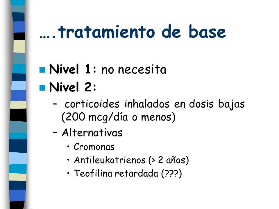 ….tratamiento de base Nivel 1: no necesita Nivel 2: