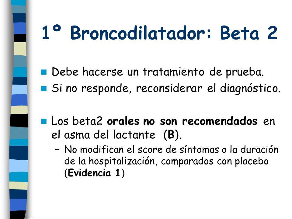 1º Broncodilatador: Beta 2
