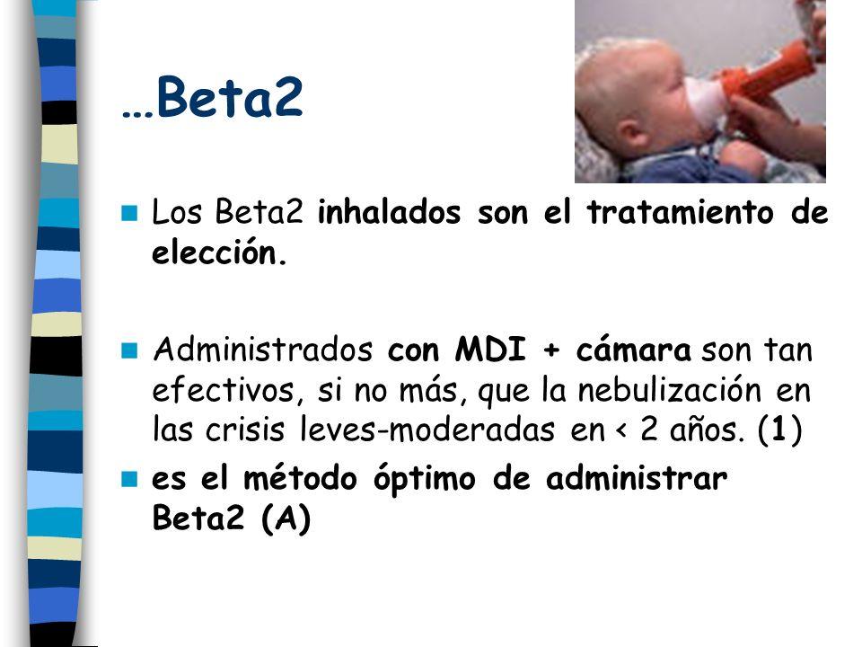 …Beta2 Los Beta2 inhalados son el tratamiento de elección.