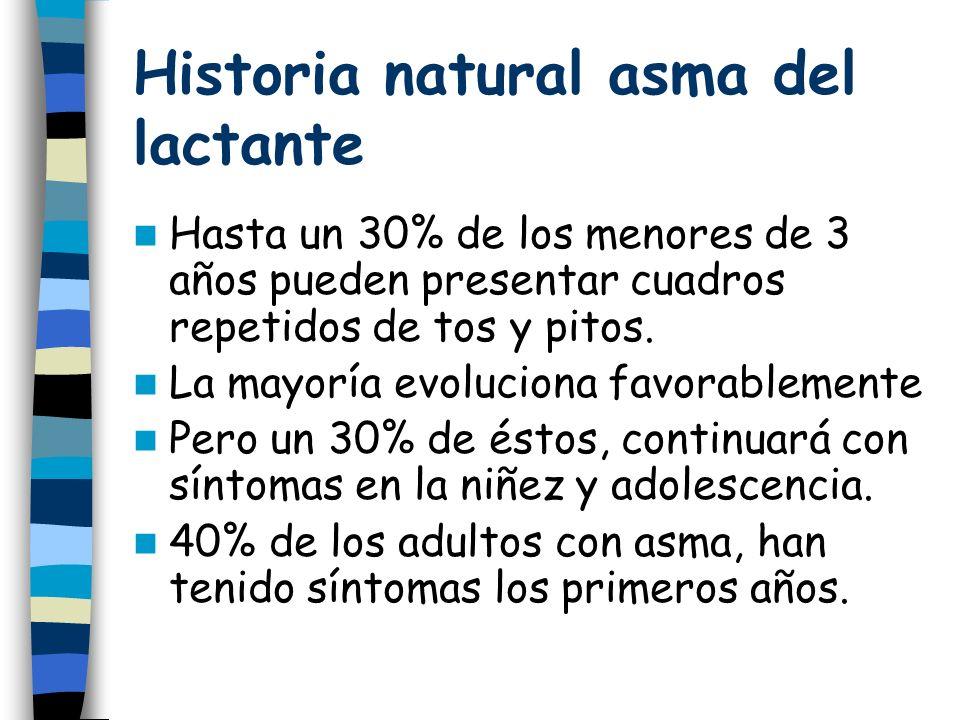 Historia natural asma del lactante