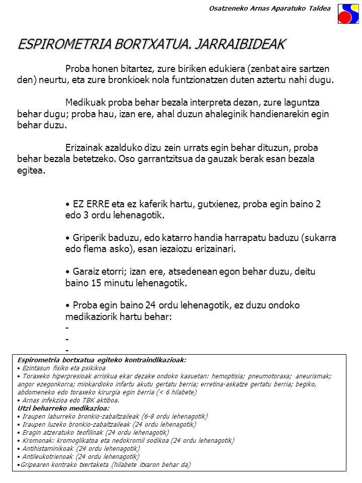 ESPIROMETRIA BORTXATUA. JARRAIBIDEAK