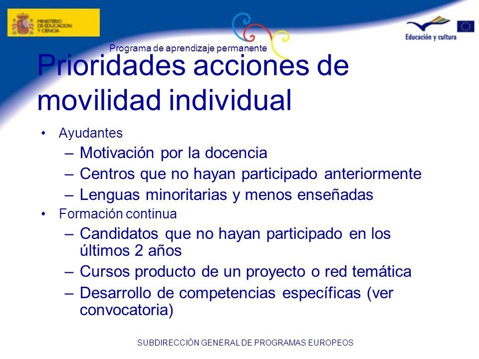 Prioridades acciones de movilidad individual