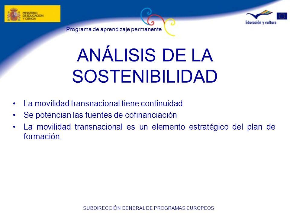ANÁLISIS DE LA SOSTENIBILIDAD