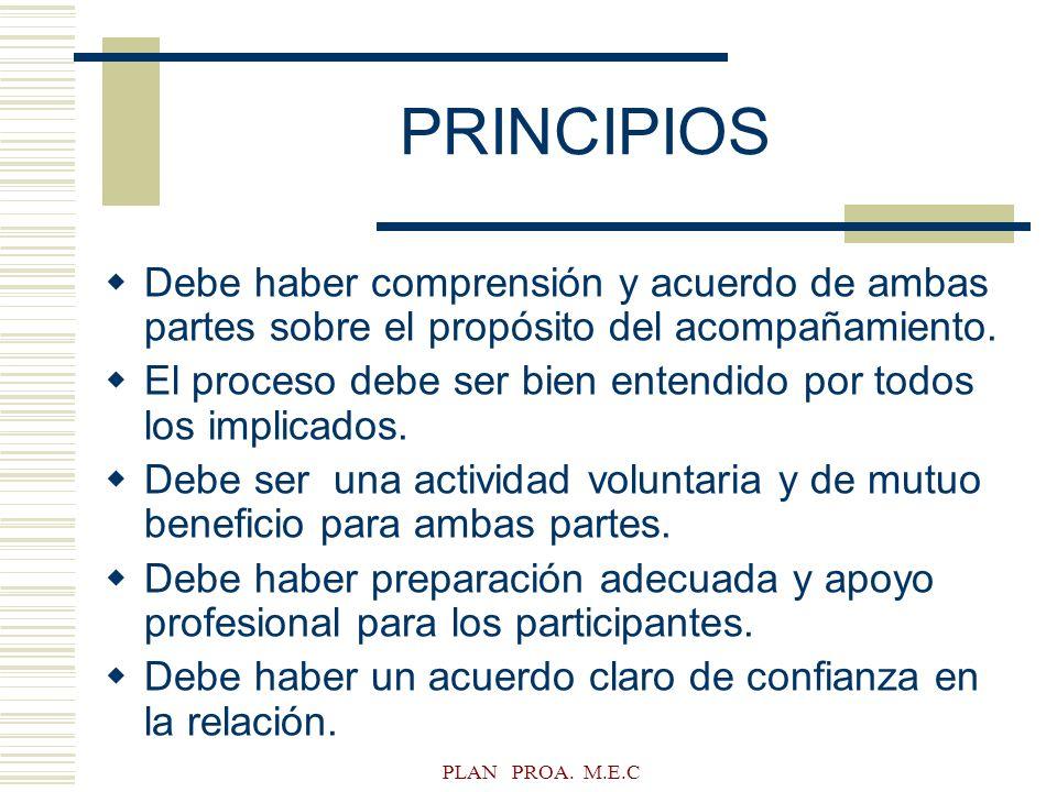 PRINCIPIOS Debe haber comprensión y acuerdo de ambas partes sobre el propósito del acompañamiento.