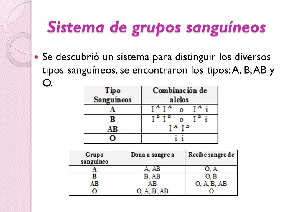 Sistema de grupos sanguíneos