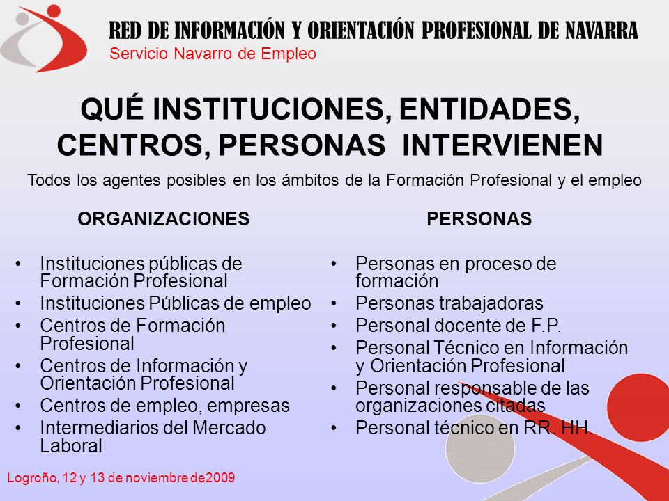 QUÉ INSTITUCIONES, ENTIDADES, CENTROS, PERSONAS INTERVIENEN