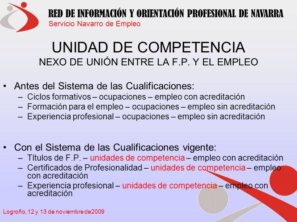 UNIDAD DE COMPETENCIA NEXO DE UNIÓN ENTRE LA F.P. Y EL EMPLEO