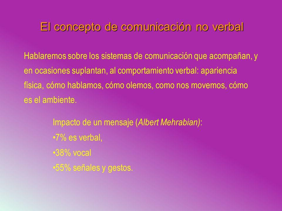 El concepto de comunicación no verbal