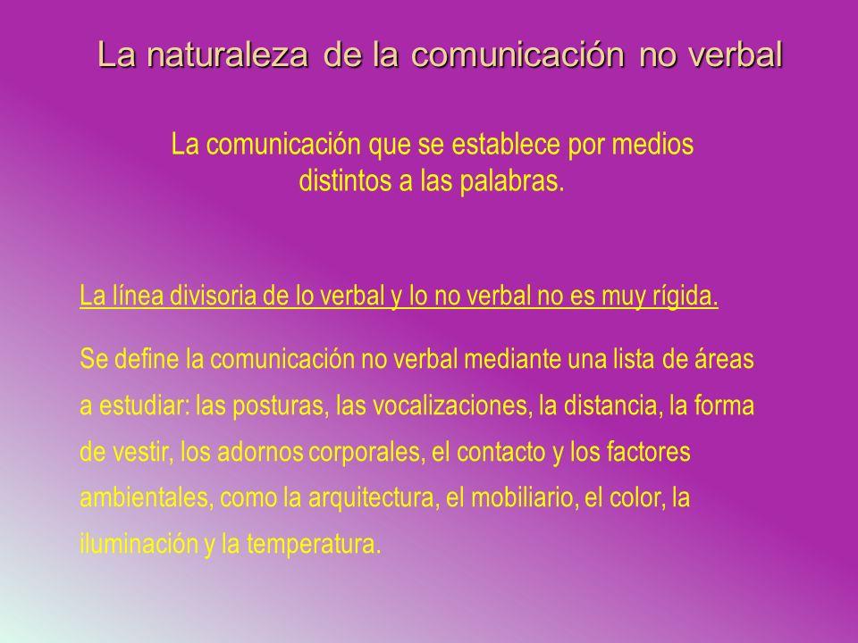 La naturaleza de la comunicación no verbal