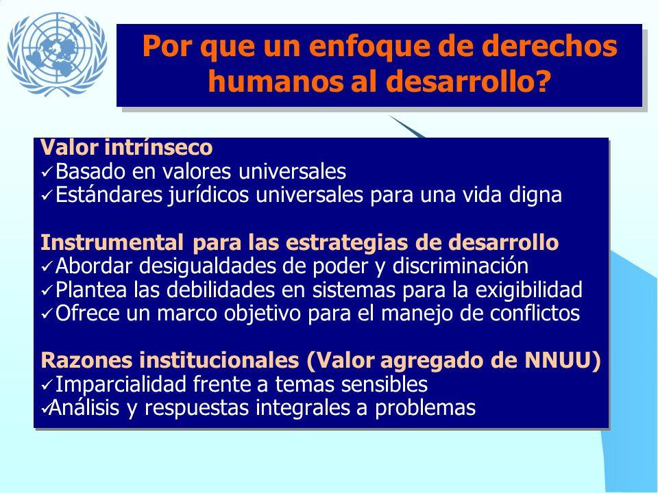 Por que un enfoque de derechos humanos al desarrollo